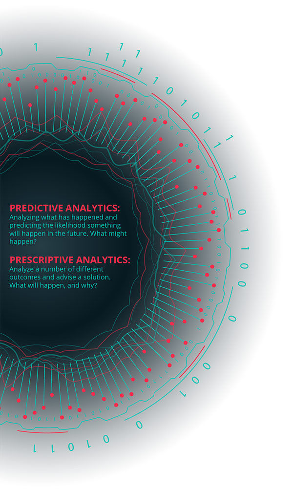 Text: Predictive Analytics: Analyzing what has happened and predicting the likelihood something will happen in the future. What might happen?  Prescriptive Analytics: Analyze a number of different outcomes and advise a solution. What will happen, and why? Image: Circular graphic representation of data